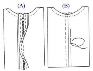 How to Sew a Separating Zipper