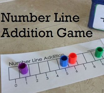 Number Line Addition and Subtraction Game