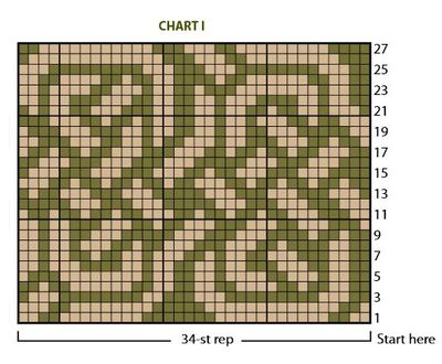 Celtic Beauty Beret Hat Chart 1