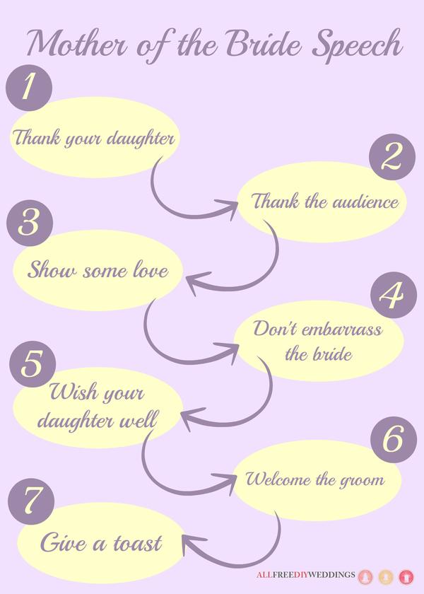 speech on mothers love