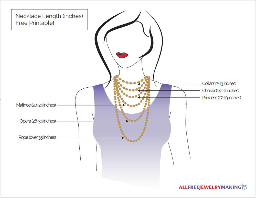 Necklace length chart printable allfreejewelrymaking com