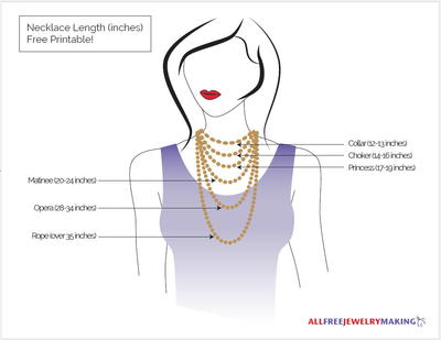 diagram of necklace inches enthusiast wiring diagrams u2022 rh rasalibre co Types of Chain Necklaces Chart Types of Chain Necklaces Chart