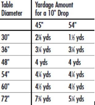 Click Here To Download The Yardage Chart Below For Later.