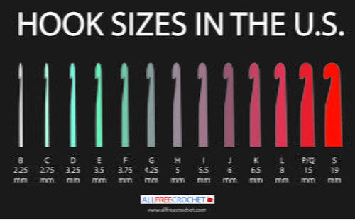 Crochet Hook Sizes A Simple Guide