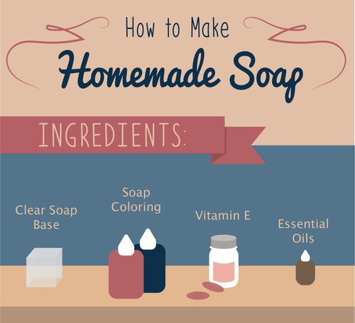 How to Make Homemade Soap   DIYIdeaCenter.com
