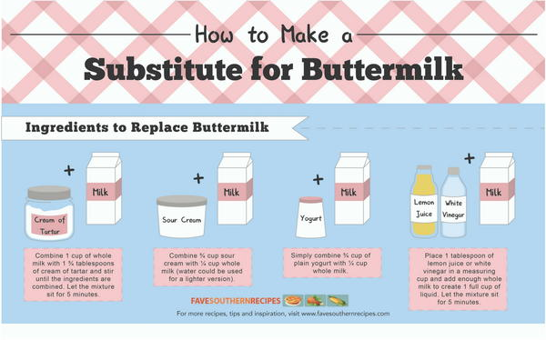 How To Make a Substitute for Buttermilk