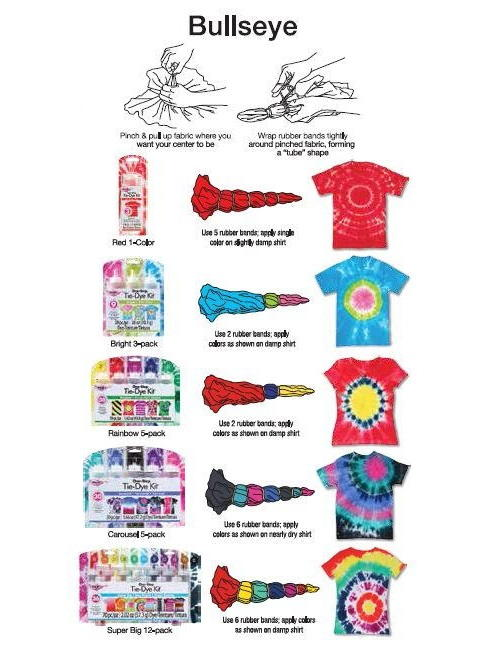 Bullseye Tie Dye Technique Infographic
