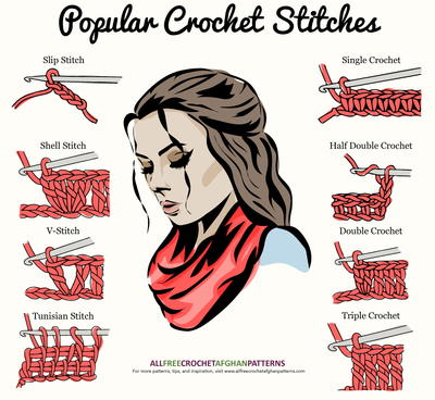 Popular Crochet Stitches