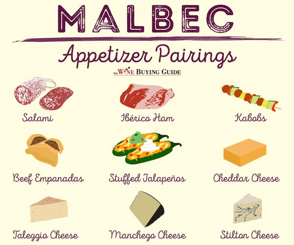 Malbec appetizer pairings infographic