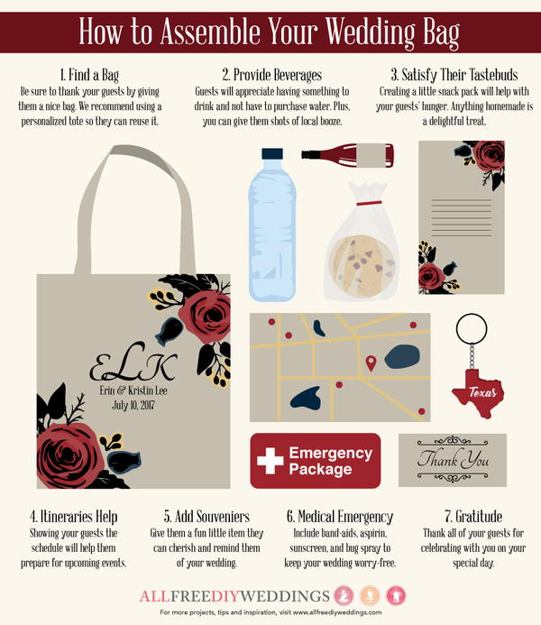 How to Assemble Your Wedding Bag
