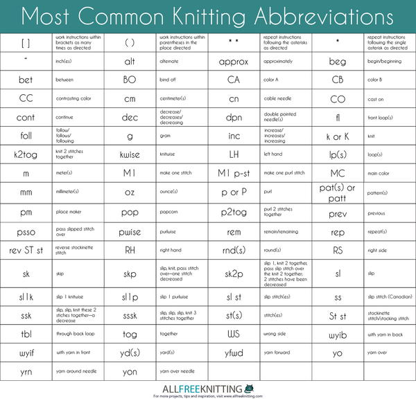 Most Common Knitting Abbreviations