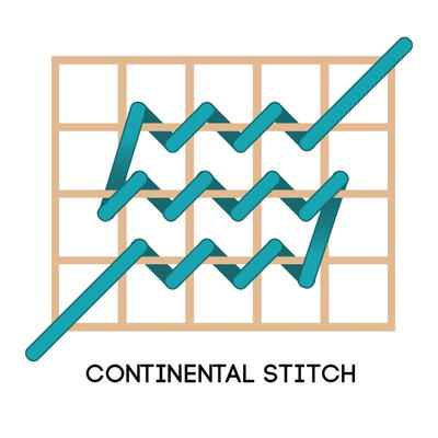 8 plastic canvas stitches. Black Bedroom Furniture Sets. Home Design Ideas