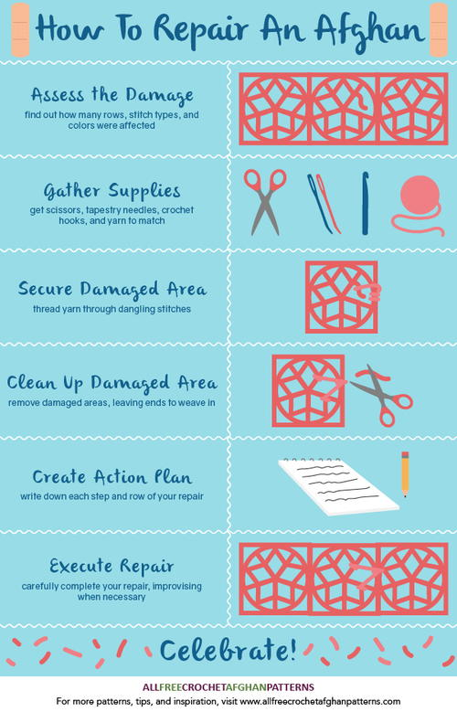 How to Repair an Afghan Infographic