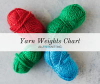 Yarn Weights Chart [Infographic]